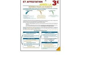 Orientation et affectation 3e